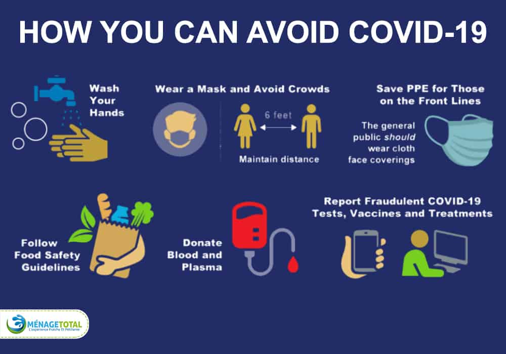 How you can avoid COVID-19